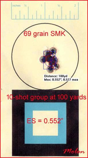 69_smk_10_shot_group_001_copy-1598301.jpg