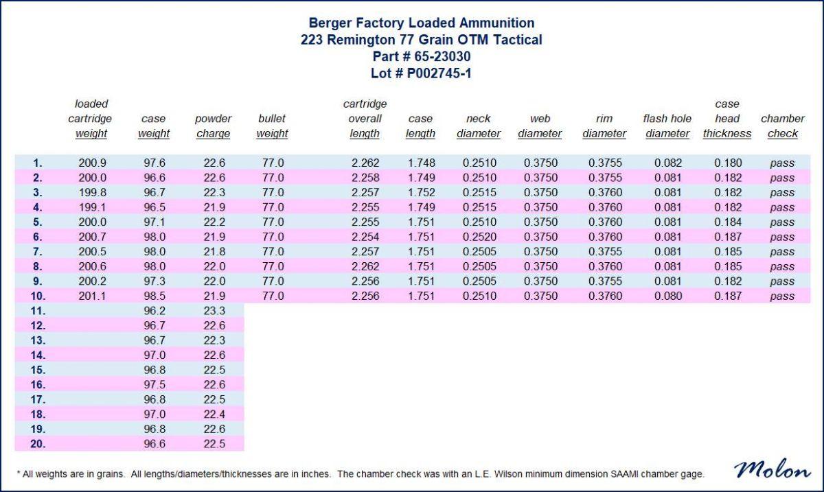 berger_factory_ammunition_data_sheet_02_-2025493.jpg