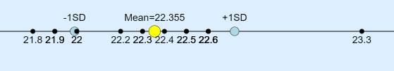 sample_standard_deviaiton_of_powder_char-2026901.jpg